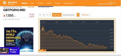 小龍江恩研究社• 江恩理論• 江恩轉勢日• 股票分析 0013-1 9月28日江恩港股分析