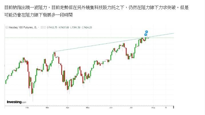 江恩小龍每周港股投資筆記7月29日(試讀入門版)