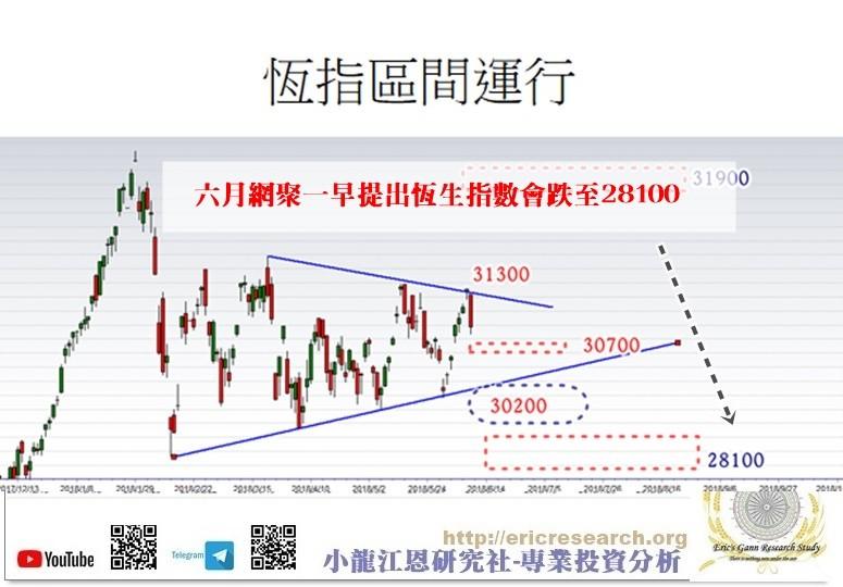江恩小龍每周港股投資筆記7月22日(試讀入門版)