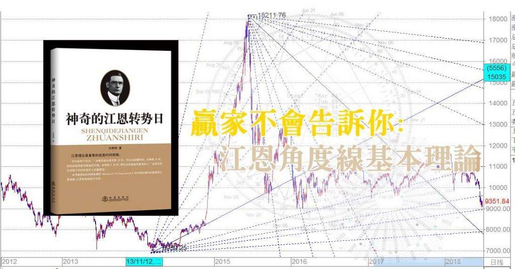 江恩教學:江恩角度綫的基本理論