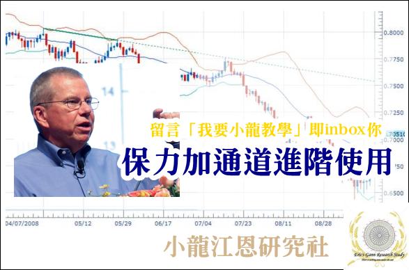 交易員(Trader)成長之路: 保力加通道進階教學(廣東話)
