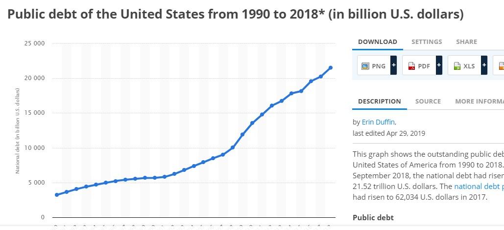 美聯儲降息對美國債券影響?全球準備大放水?