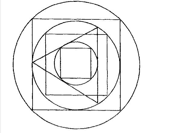 江恩的圓形與週期,及轉勢日