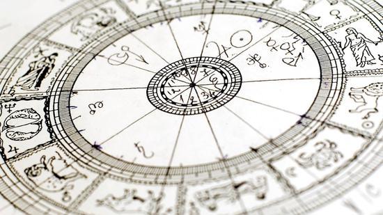 幾何,占星及,江恩與和諧交易
