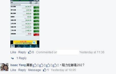 江恩港股分析:14 Jan 2016 小龍江恩的意義