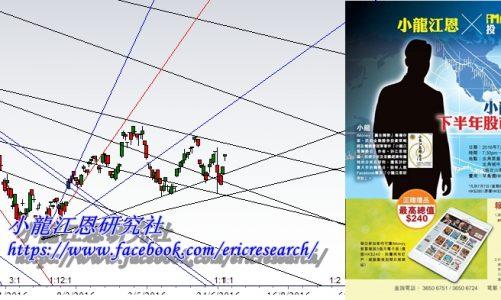 江恩港股分析:七月之後又如何