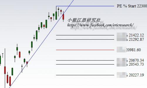 江恩港股分析:第三季仍然樂觀