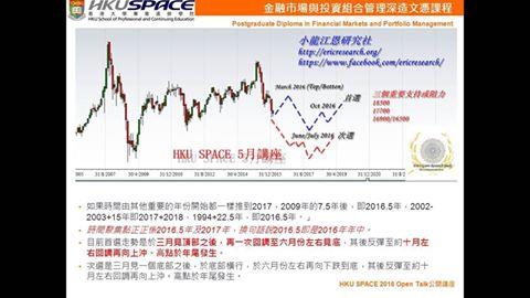 江恩港股分析-中秋前平倉以防振盪