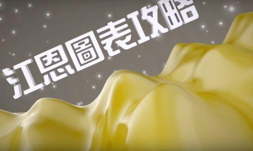 江恩圖表攻略 20171130