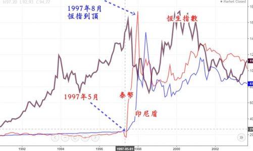 下半年展望:債市問題仍持續