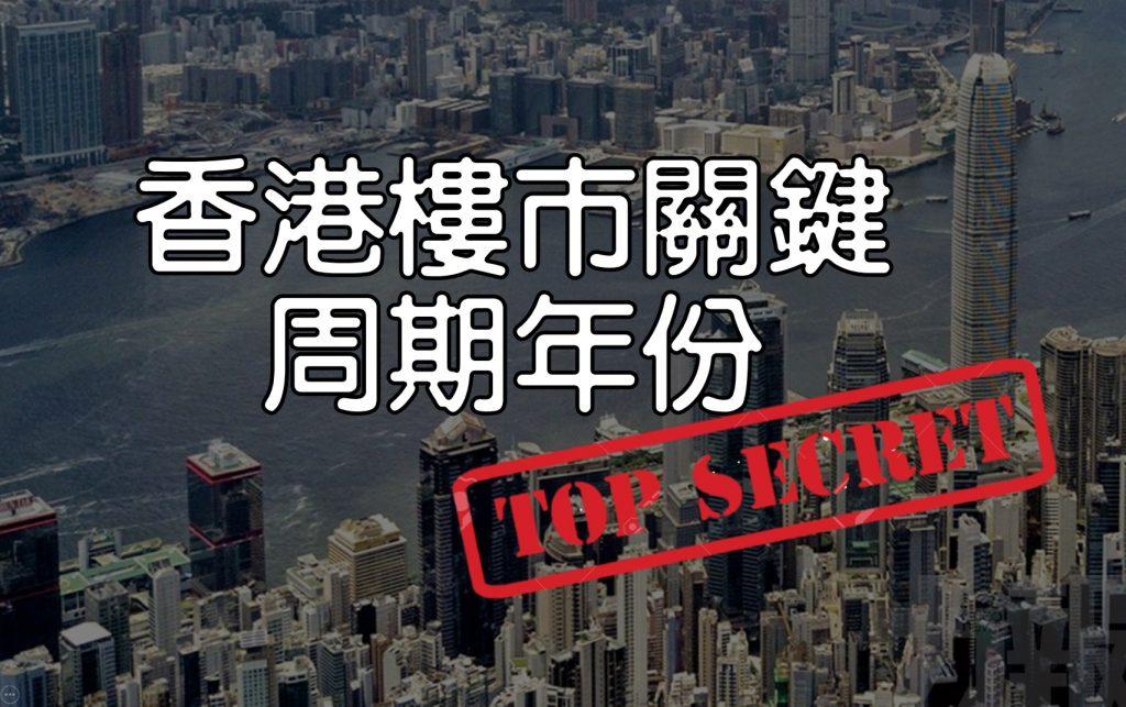 , 2020年-2021年樓市週期, 小龍江恩研究社