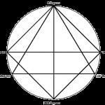 江恩理論,30年周期循環,周期理論,神奇的江恩轉勢日, 江恩小龍:江恩理論的30年周期循環, 小龍江恩研究社