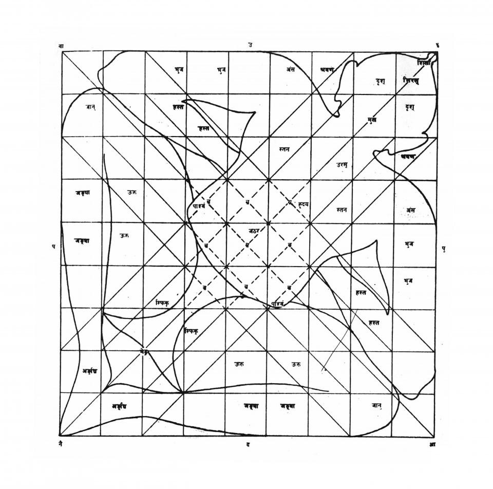 江恩輪中輪,wheel within a wheel,江恩九方圖,Nine of Square, 江恩輪中輪的神秘起源, 小龍江恩研究社