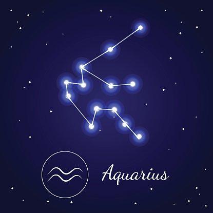 水瓶座生肖标志星星在宇宙的天空。矢量图剪贴画| +1566198剪贴画