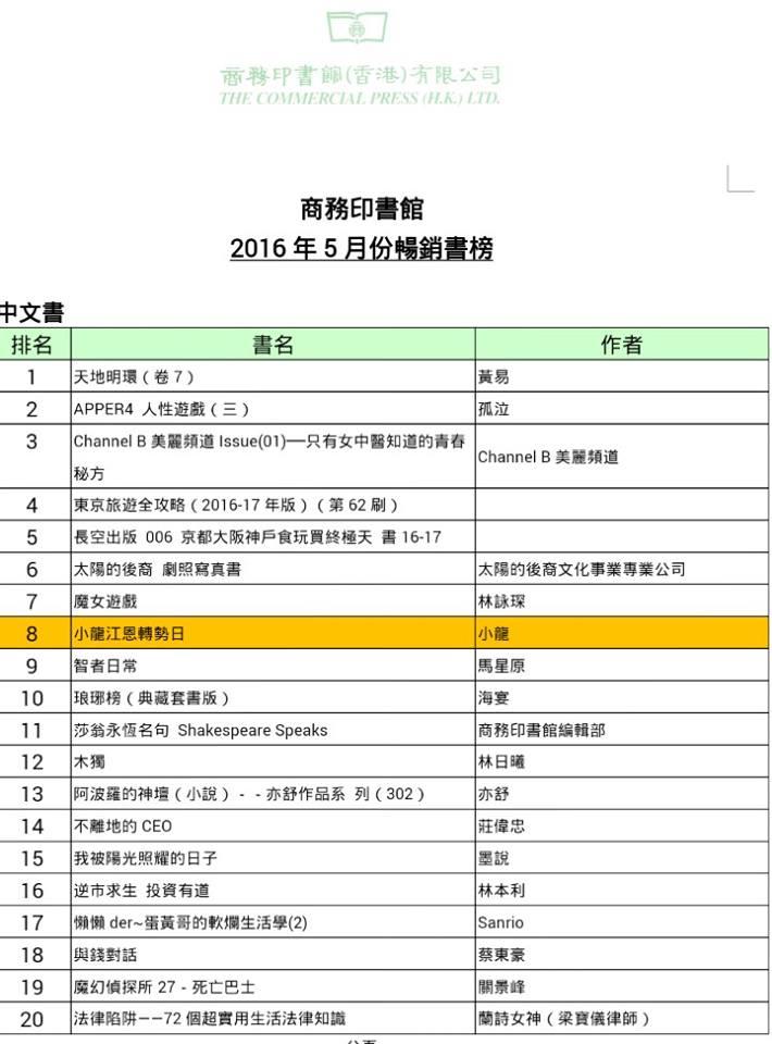 , 2016年5月「小龍江恩轉勢日」出版經濟日報廣告, 小龍江恩研究社