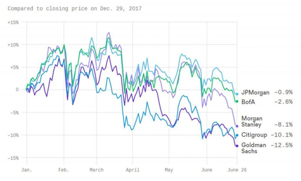 , 美股上升只靠科技股,港股市寬幾乎全軍覆沒?, 小龍江恩研究社