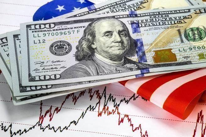 債券危機,灰犀牛,美國的企業回流計劃,美元轉強,高息債券, 美元的萬劍歸宗, 小龍江恩研究社