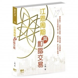 黃金比率, 如何利用黃金比率預測支持阻力?, 小龍江恩研究社