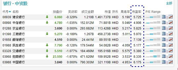 , [股市小白]什麼叫做市盈率?, 小龍江恩研究社