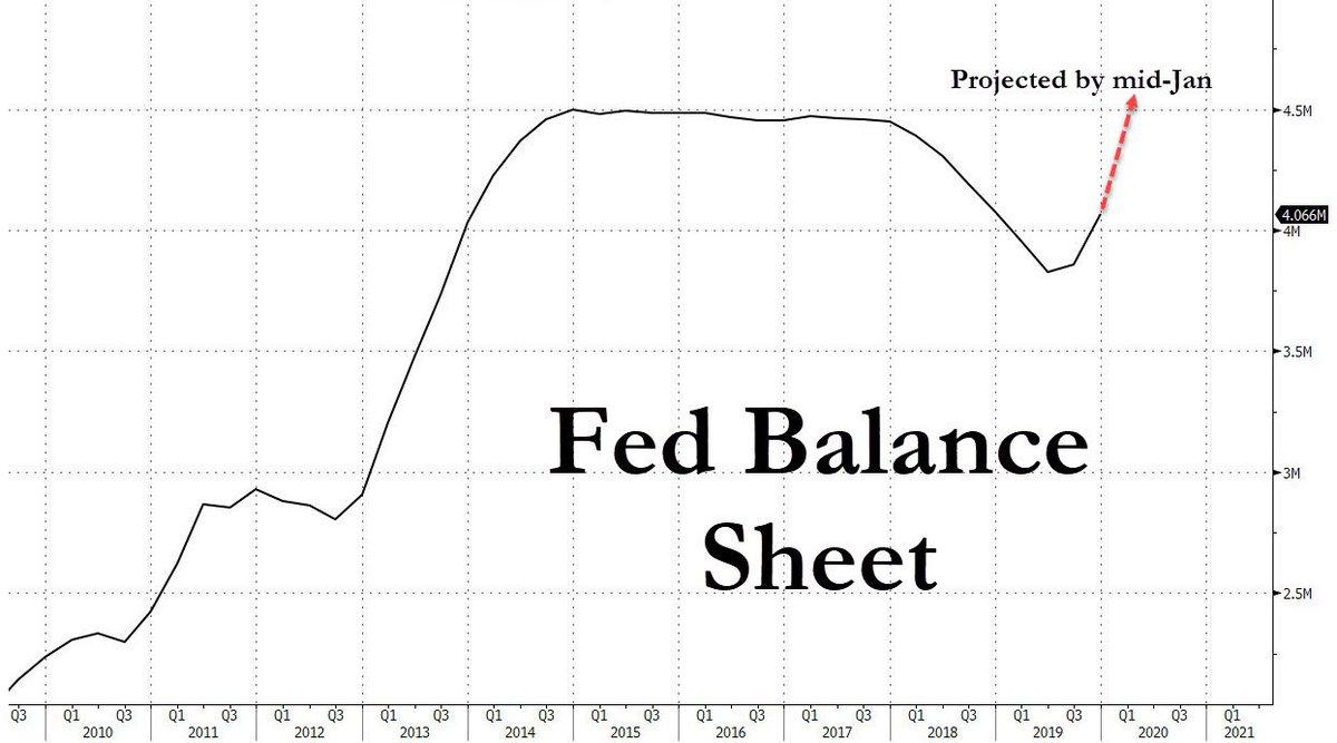 , QE4,滯漲,最後槓桿, 小龍江恩研究社