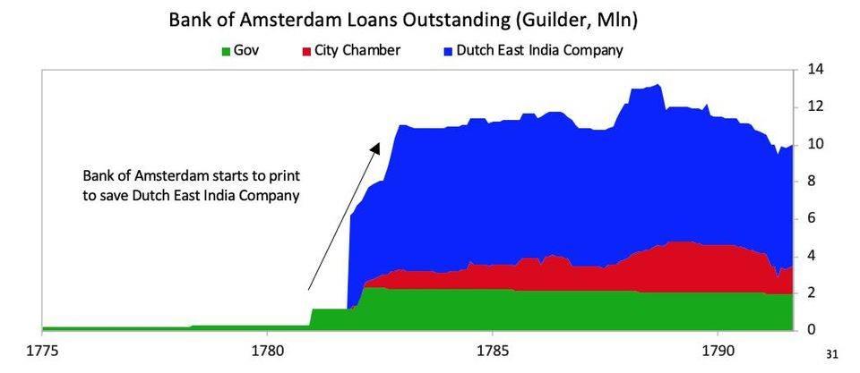 Dalio 系列雄文最新篇:大國週期及儲備貨幣變遷