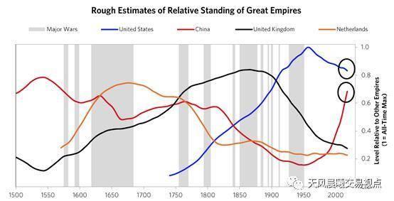 橋水 2 萬字報告:美國步入衰落,中國正迅速崛起(完整版)