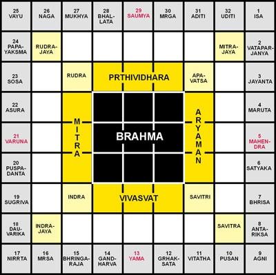 Vastu Purusha Mandala的圖片搜尋結果