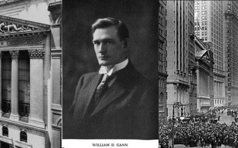 W.D. Gann Expert – Learn W.D. Gann's Trading Methods with Myles  Wilson-Walker