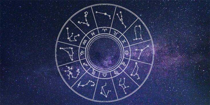 金融占星學