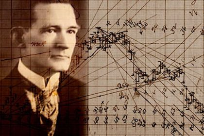 Who Was W.D. Gann?