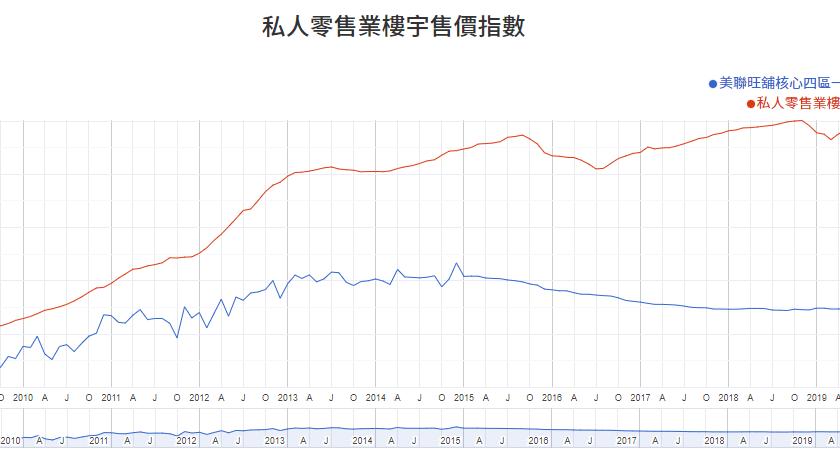 香港樓市周期, 【小龍論勢】香港樓市周期分析,2021為重要時間點?, 小龍江恩研究社